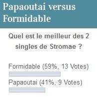 Résultat du sondage du choix entre Papaoutai ou Formidable