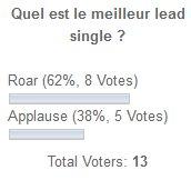 Résultat du sondage opposant Applause à Roar