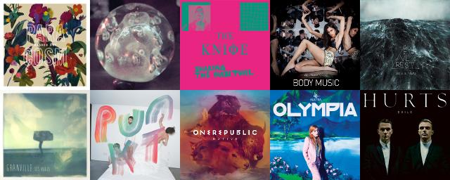 Classement de fin d'année 2013 des meilleurs albums top 40